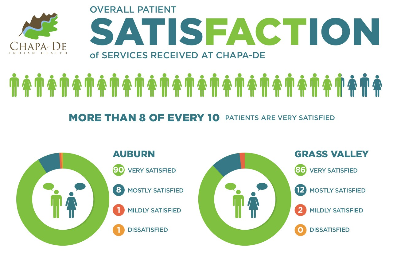 patient_satisfaction_vector